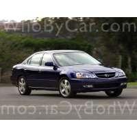 Поколение Acura TL II рестайлинг