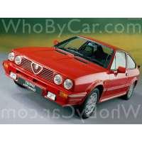 Поколение Alfa Romeo Alfasud 3 дв. хэтчбек