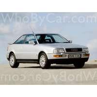 Поколение Audi Coupe II (B3) рестайлинг