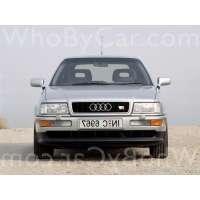 Поколение Audi S2 5 дв. универсал