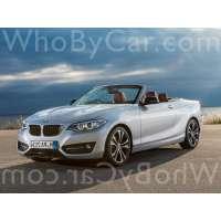 Поколение BMW 2er кабриолет