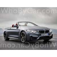 Поколение BMW M4 кабриолет