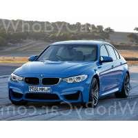 Поколение BMW M3 V (F80)