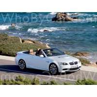 Поколение BMW M3 IV (E9x) кабриолет