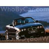 Поколение BMW M3 II (E36) кабриолет