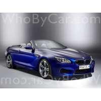 Поколение автомобиля BMW M6 III (F06/F13/F12) кабриолет