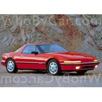 Поколение Buick Reatta купе
