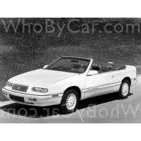 Поколение Chrysler Le Baron кабриолет
