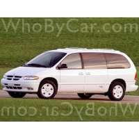 Поколение Dodge Grand Caravan III