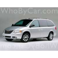 Поколение Chrysler Town & Country IV рестайлинг