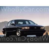 Поколение Chevrolet Impala VII