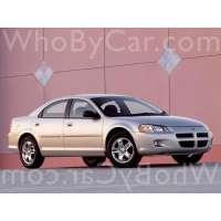 Поколение автомобиля Dodge Stratus II седан