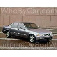 Поколение Acura Legend II седан