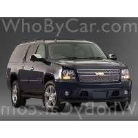 Поколение Chevrolet Suburban XI