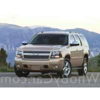 Поколение Chevrolet Tahoe III