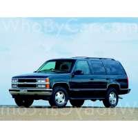 Поколение Chevrolet Tahoe I 5 дв. внедорожник