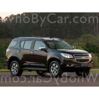 Поколение Chevrolet TrailBlazer II