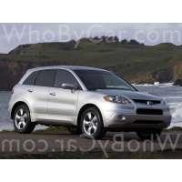 Поколение Acura RDX I