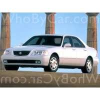 Поколение Acura RL I рестайлинг