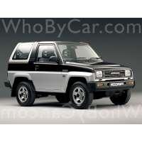Поколение Daihatsu Feroza 3 дв. внедорожник