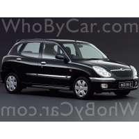 Поколение Daihatsu Sirion M1