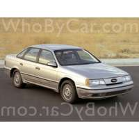 Поколение Ford Escort (North America) II седан
