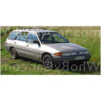 Поколение Ford Escort (North America) II 5 дв. универсал