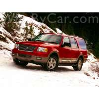Поколение Ford Expedition II