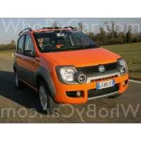 Поколение Fiat Panda II
