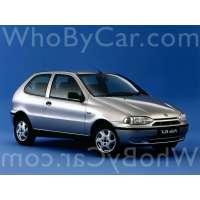 Поколение Fiat Palio I 3 дв. хэтчбек