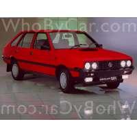 Поколение автомобиля FSO Polonez I рестайлинг