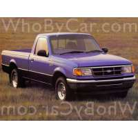 Поколение Ford Ranger (North America) II