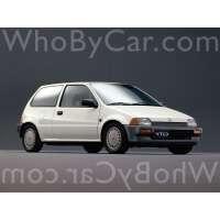 Поколение Honda City II