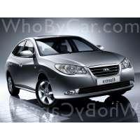 Поколение Hyundai Elantra IV (HD)