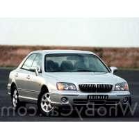 Поколение Hyundai Grandeur III