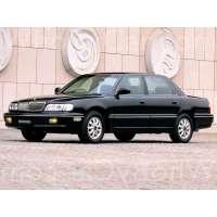 Поколение Hyundai Grandeur II
