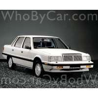 Поколение Hyundai Grandeur I