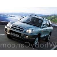 Поколение Hyundai Santa Fe I