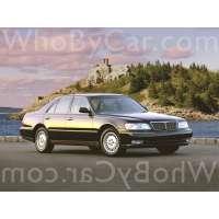 Поколение автомобиля Infiniti Q II