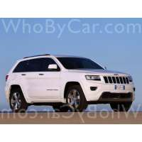Поколение Jeep Grand Cherokee IV (WK2) рестайлинг