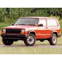 Поколение Jeep Cherokee II (XJ) 3 дв. внедорожник рестайлинг