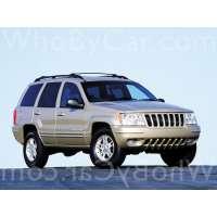 Поколение Jeep Grand Cherokee II (WJ)