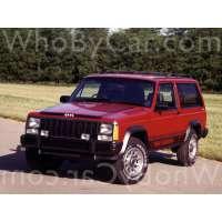 Поколение Jeep Cherokee II (XJ) 3 дв. внедорожник