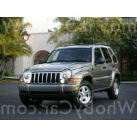 Поколение Jeep Liberty (North America) I