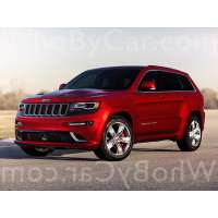 Поколение Jeep Grand Cherokee SRT8 II (WK2) рестайлинг