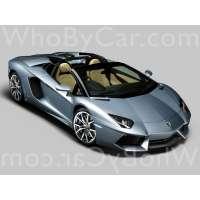 Поколение Lamborghini Aventador родстер