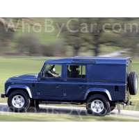 Поколение Land Rover Defender 5 дв. внедорожник