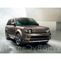 Поколение Land Rover Range Rover Sport I рестайлинг
