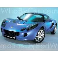 Поколение Lotus Elise II