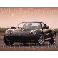 Поколение Lotus Elise I